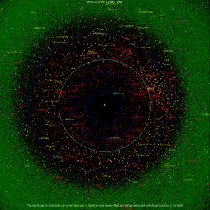7-solar-system-near-asteroid