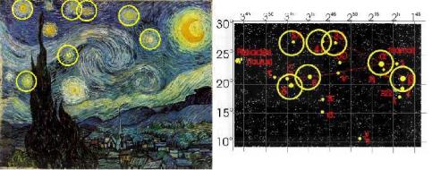 Van_Gogh comparación constelación