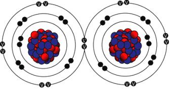 átomo enlace covalente