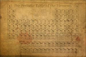 tabla periódica (4)