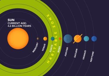 051616-expanding-the-habitable-zone-2
